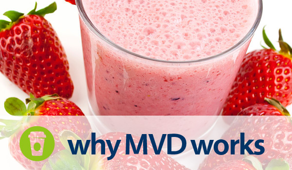 Medical Vita Diet: How to lose weight fast. Weight Loss Shakes, Bars